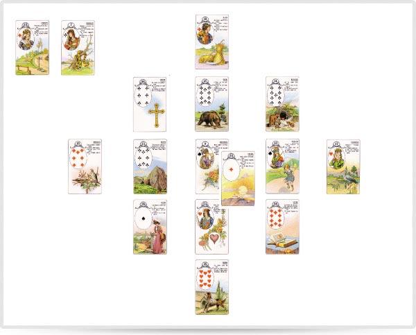 Sigrid de kerac cours et consultations tarot astrologie cartomancie - Tirage en coupe 52 cartes ...